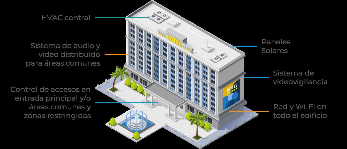 hotel-1-texto